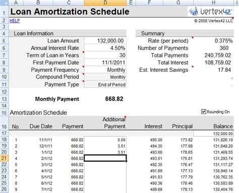 home loan amortization table home mortgage calculator excel sheet 4 ways to create a