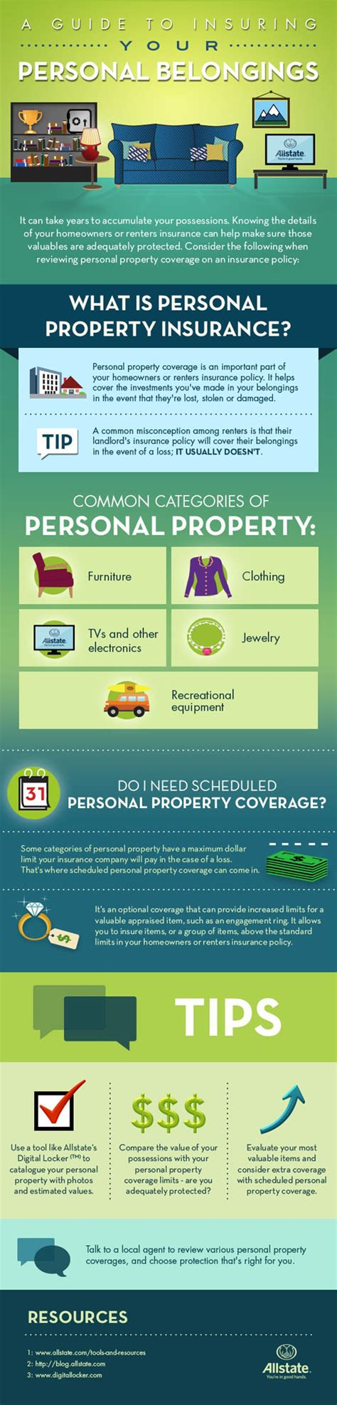 Personal Property Insurance: A Guide to Insuring Your