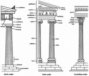 Not Just Another Column