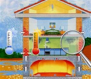 comprenez comment fonctionne lhumidite de condensation With condensation dans la maison