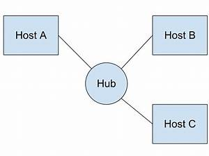 File Hub Network Diagram Svg