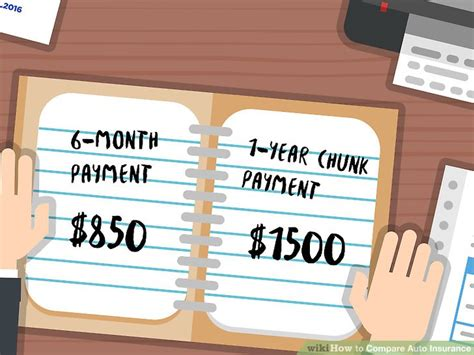 Compare Car Insurance - 4 ways to compare auto insurance wikihow