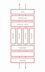 Bubble Diagram Architecture Software