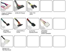 Computer Power Connector Types