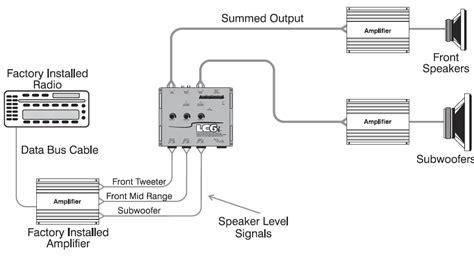 Crunch Sub Wiring Diagram by Car Application Diagrams Audiocontrol