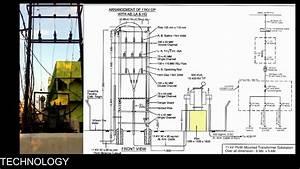 11kv Plinth Mounted Transformer Substation