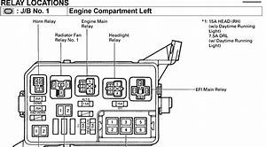 Fuse Box Diagram 1995 Toyota Camry