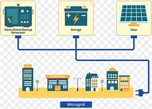 Wiring Diagram Solar Power Electricity Electrical Wires