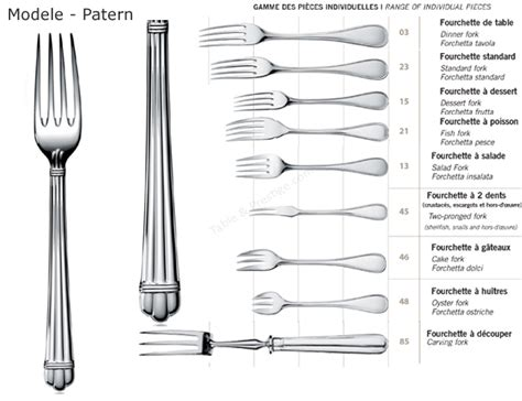Salad Fork Aria Christofle Silver Flatware 00022013