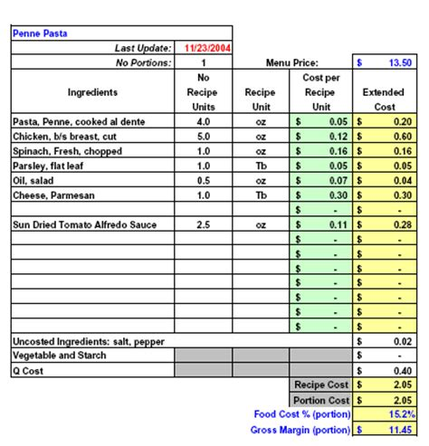 food cost spreadsheet excel spreadsheets group