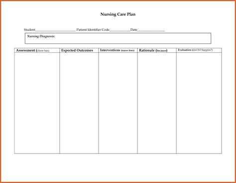 Nursing Care Plan Format Template by Free Nursing Care Plan Templates Carisoprodolpharm