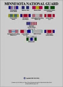 minnesota national guard ribbon rack builder