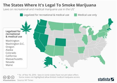 chart the states where it s to smoke marijuana statista