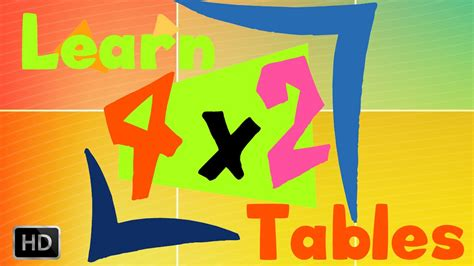 Multiplication Tables 2 To 10  Multiplication Songs For