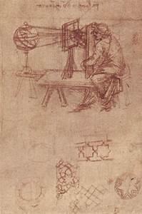 Leonardo Da Vinci  Prospettografo  1480 Ca  Dal Codice
