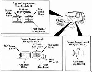 Ford Explorer Un105  Un150  1994 - 2003  - Fuse Box Diagram