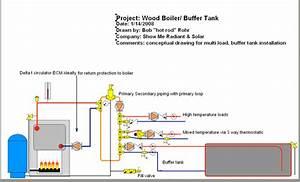 Piping Diagram Outdoor Wood Boiler