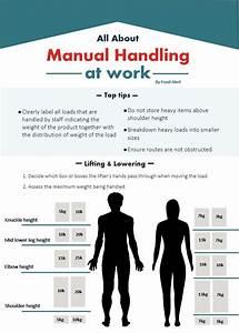 20 Best Manual Handling Images On Pinterest