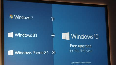 windows 10 will be a free upgrade for 7 8 and 8 1 users