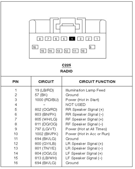 90 Ford F150 Wiring Diagram by 2000 Ford F150 Ext Cab With A Factory Radio Yl3f 18c869