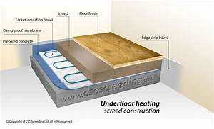 Floor Screeding On Underfloor Heating Diagram