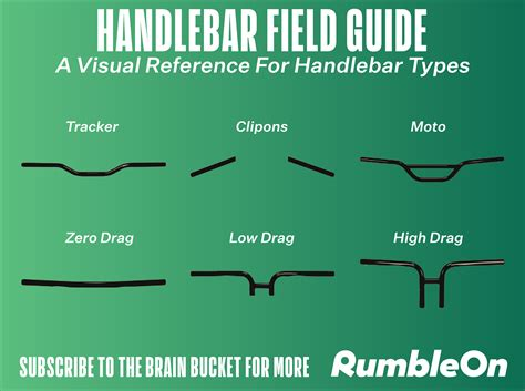 A Quick Guide To Types Of Motorcycle Handlebars