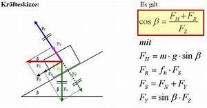Kräfte Berechnen Winkel : referate physik die berh hte kurvenfahrt kr fteskizzen und formeln ~ Themetempest.com Abrechnung