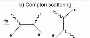 Compton Scattering Lowest Order Feyman Diagram