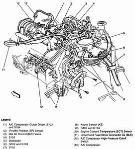 97 Blazer Engine Misfire Po300 - Blazer Forum