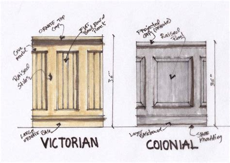 Colonial Wainscoting by Colonial Style Dining Room Get Your Wainscoting Right