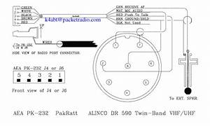 Aaa Packet Radio Operator U0026 39 S Complete Guide To Building