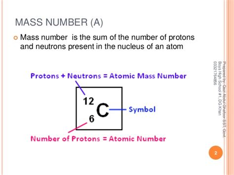 Atomic Number, Mass Number, Relative Atomic Mass And Atomic Mass Unit