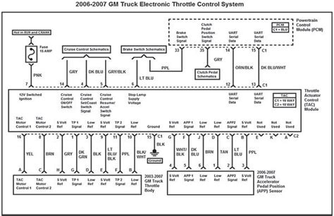 2007 Avalanche Tcm Wiring Diagram by Gm Iii Ls Pcm Ecm Electronic Throttle Equipment Guide