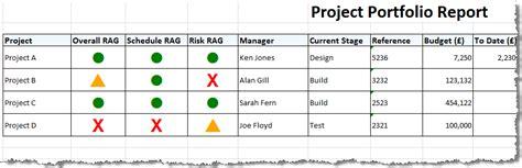 iplanware project status report