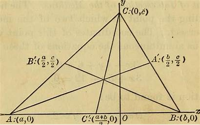 Geometry Analytic Solid Plane