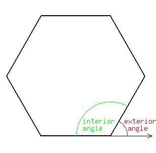 solution   regular polygon  exterior angle