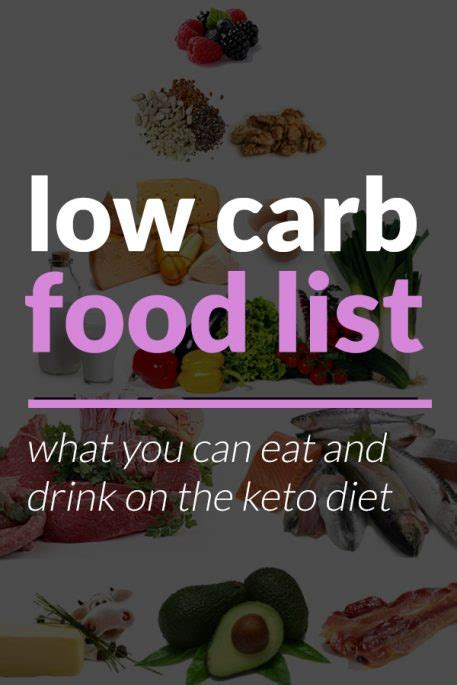 Low Carb Food List - What You Can Eat on Keto