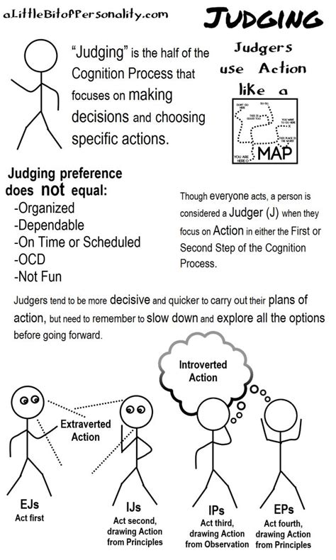 letter personality test the 25 best letter to judge ideas on