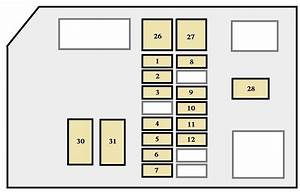 Fuse Diagram For 97 Camry