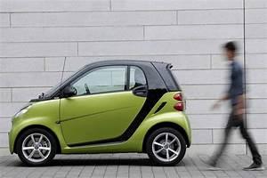 Smart Mhd : smart fortwo mhd 71 smart fiche technique ~ Gottalentnigeria.com Avis de Voitures