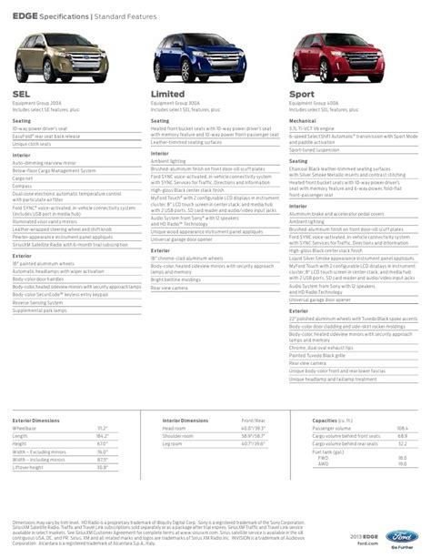 Ford Edge Cargo Space Dimensions  Ford Price Release Date