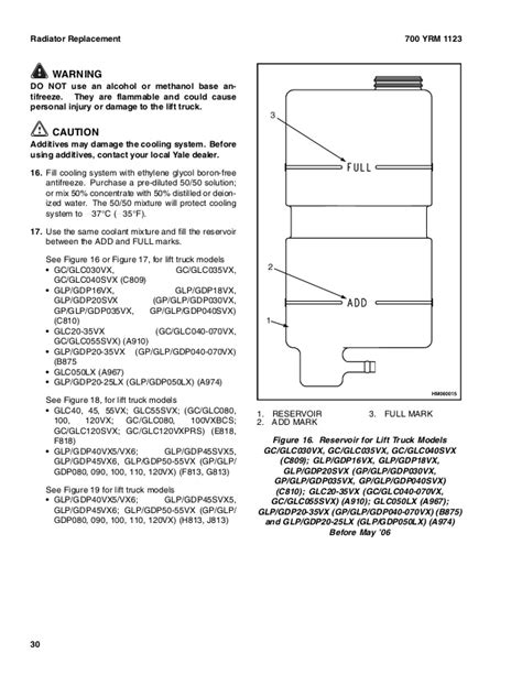 wire diagram for ignition switch on manitou forklift
