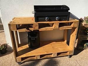 Meuble Pour Plancha : les 25 meilleures id es de la cat gorie meuble plancha sur ~ Melissatoandfro.com Idées de Décoration