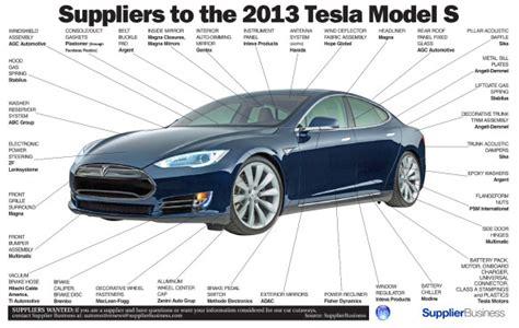 tesla model  zulieferer infografik news elektroauto blog