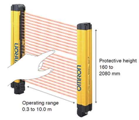 omron global safety light curtain