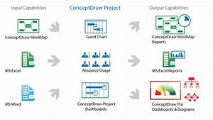 32 Project Management Network Diagram Excel