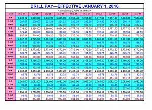 2018 Military Retirement Pay Chart Dfas Pay Chart Amulette
