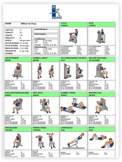 Vetverbranding fitness schema