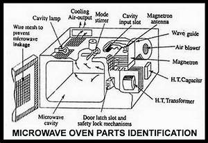 ge profile oven parts within diagram wiring and engine With wiring can lights in series furthermore ge profile refrigerator wiring