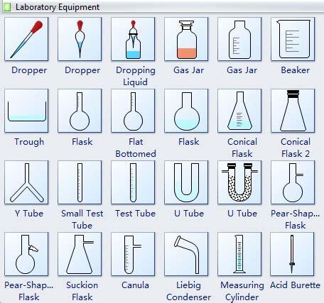 chimique de materiel de laboratoire des logiciels de